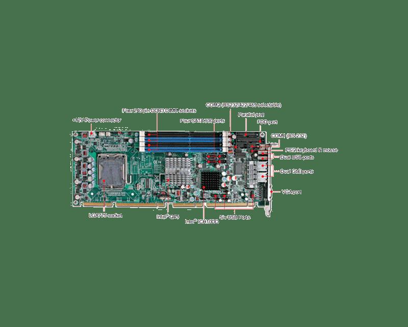 Carte UC Industrielle au format PICMG 1.3